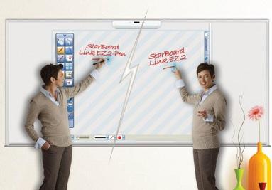 Hitachi StarBoard Link EZ2